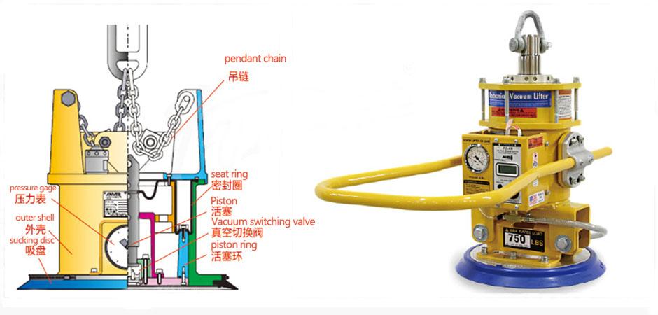 Vacuum equipment-self-priming type suction crane schematic diagram